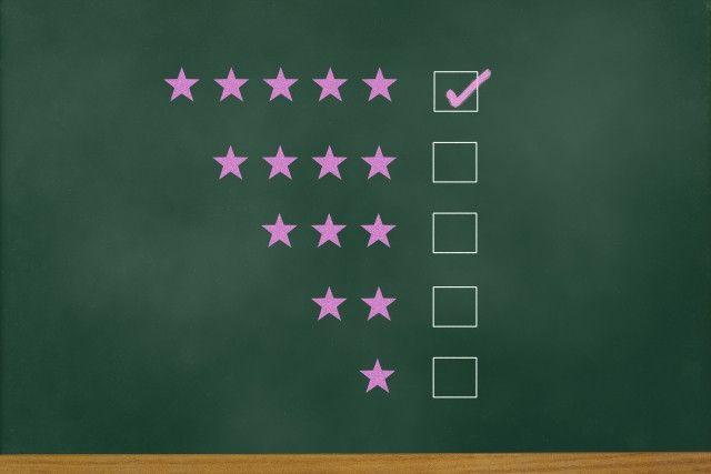 黒板に書かれた評価表